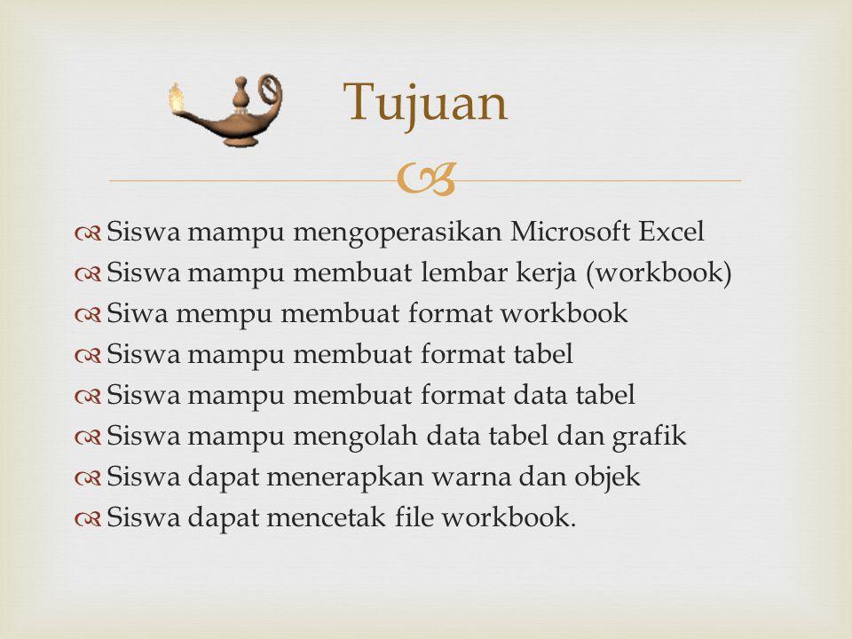 Tujuan Siswa mampu mengoperasikan Microsoft Excel