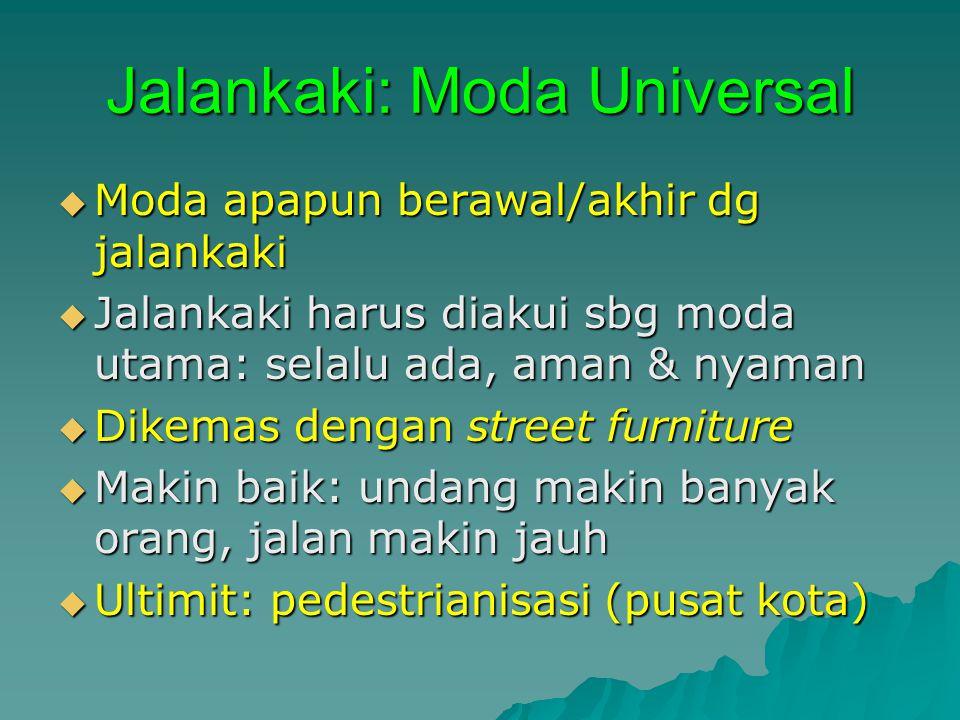 Jalankaki: Moda Universal