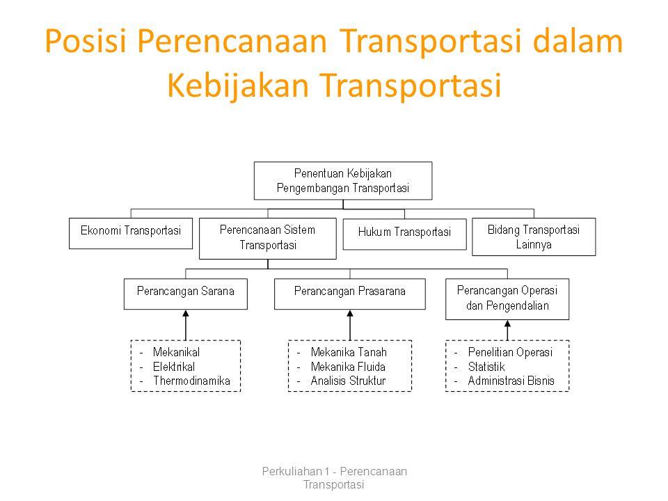 Posisi Perencanaan Transportasi dalam Kebijakan Transportasi