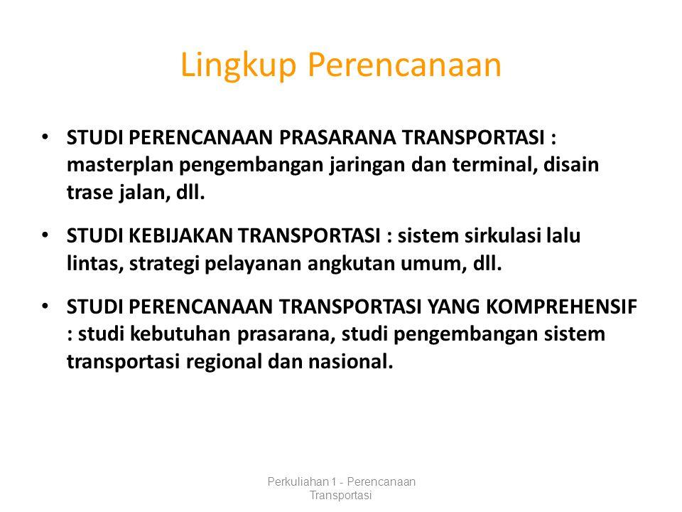 Perkuliahan 1 - Perencanaan Transportasi