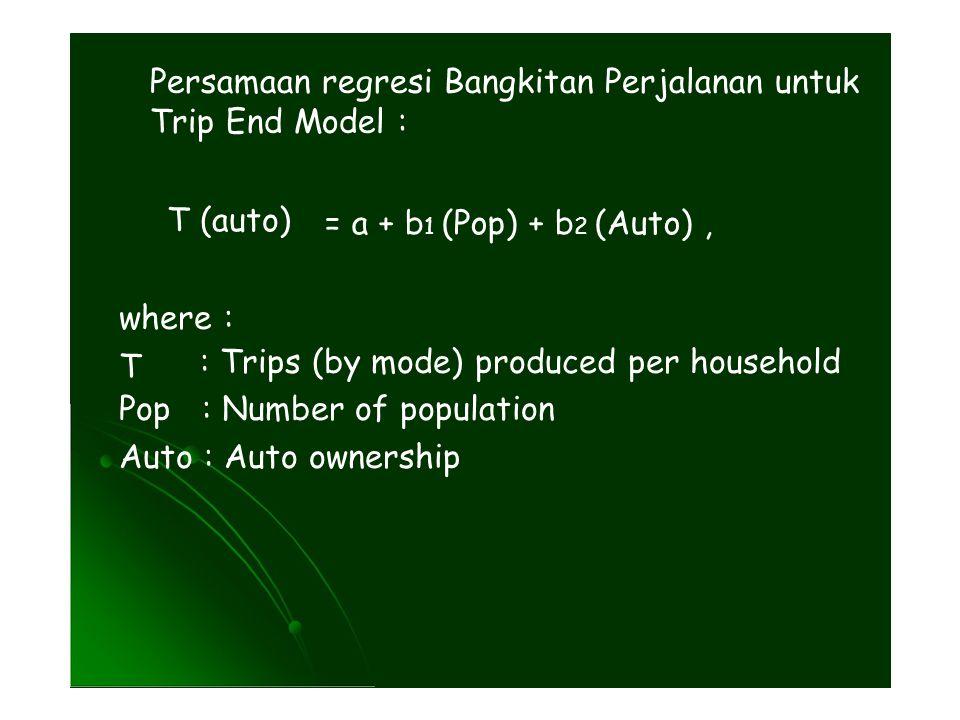 Persamaan regresi Bangkitan Perjalanan untuk