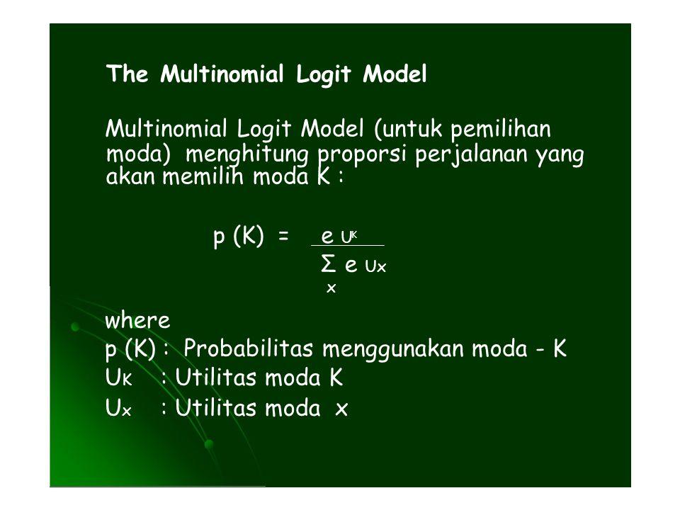 Multinomial Logit Model (untuk pemilihan