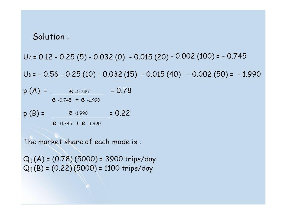 Solution : UA = 0.12 - 0.25 (5) - 0.032 (0) - 0.015 (20)
