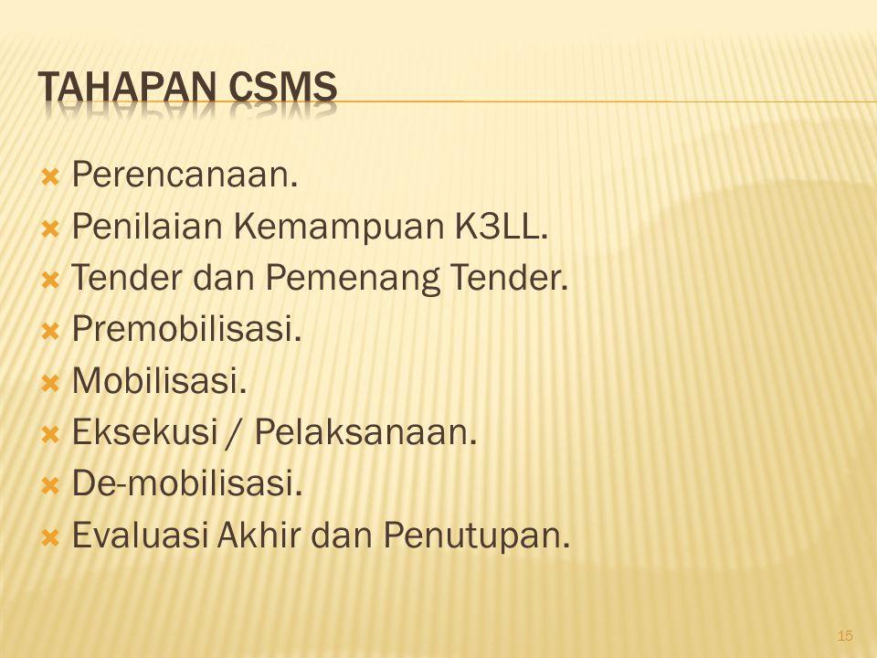 Tahapan CSMS Perencanaan. Penilaian Kemampuan K3LL.