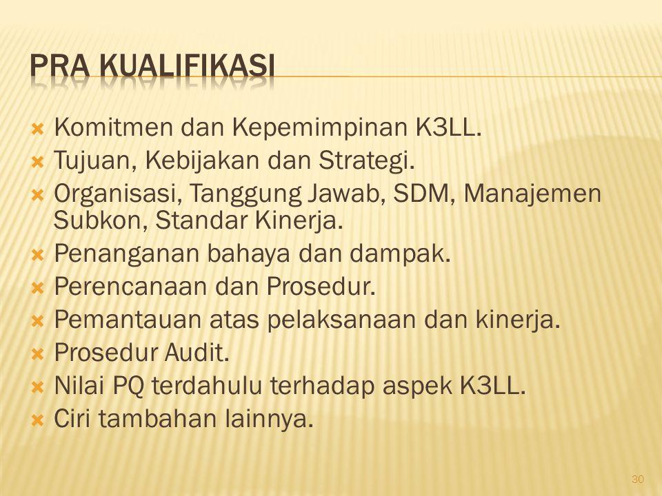 Pra Kualifikasi Komitmen dan Kepemimpinan K3LL.