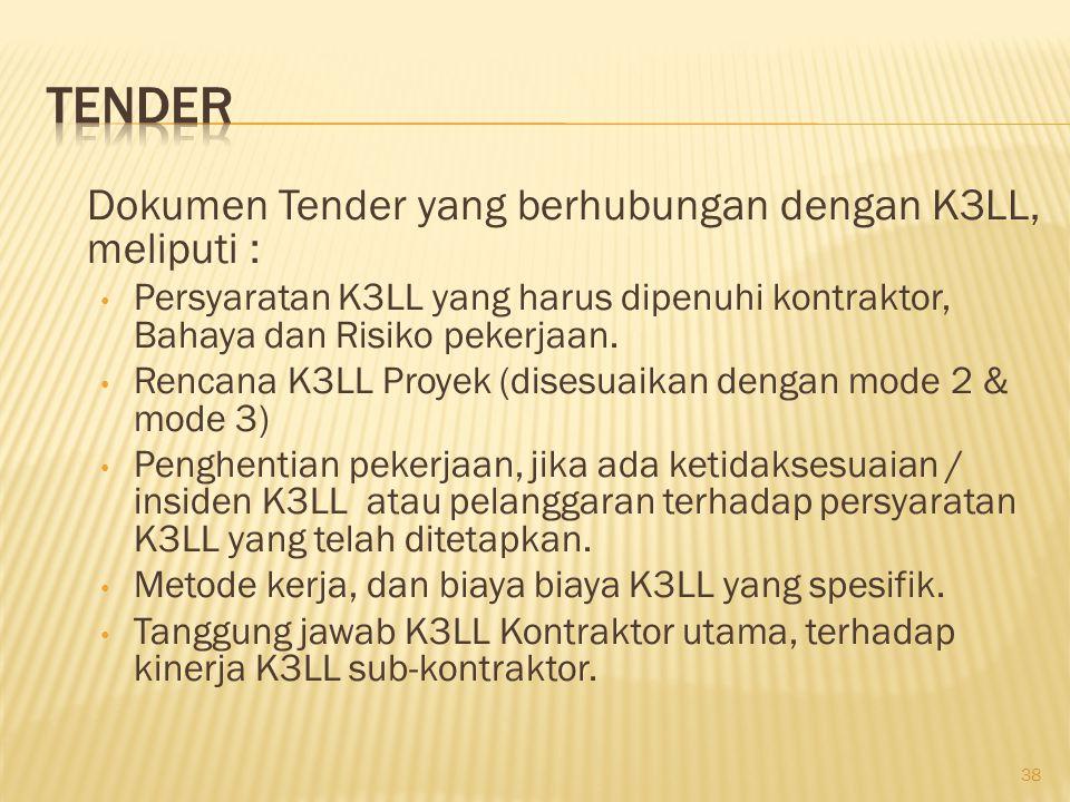 Tender Dokumen Tender yang berhubungan dengan K3LL, meliputi :