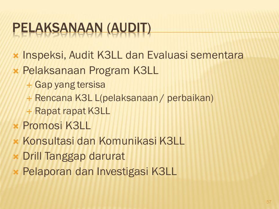 Pelaksanaan (Audit) Inspeksi, Audit K3LL dan Evaluasi sementara