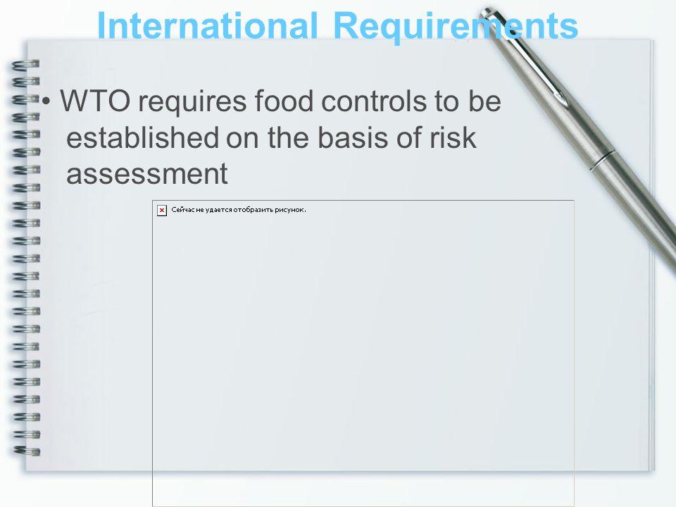 International Requirements