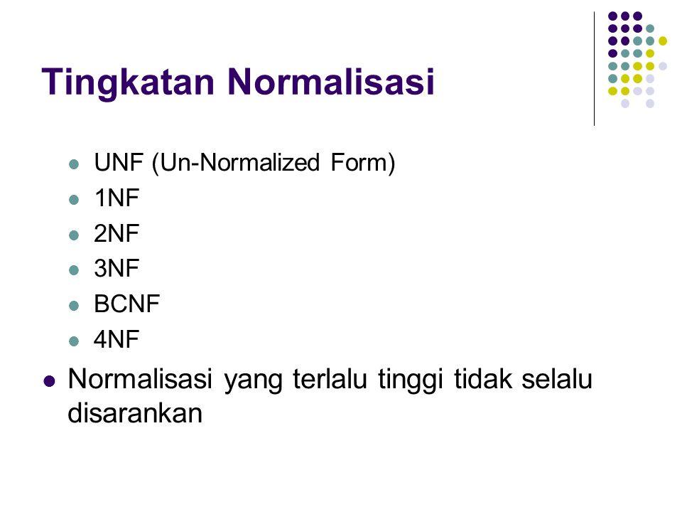 Tingkatan Normalisasi