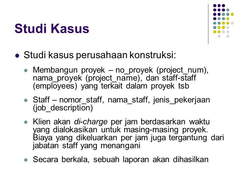 Studi Kasus Studi kasus perusahaan konstruksi: