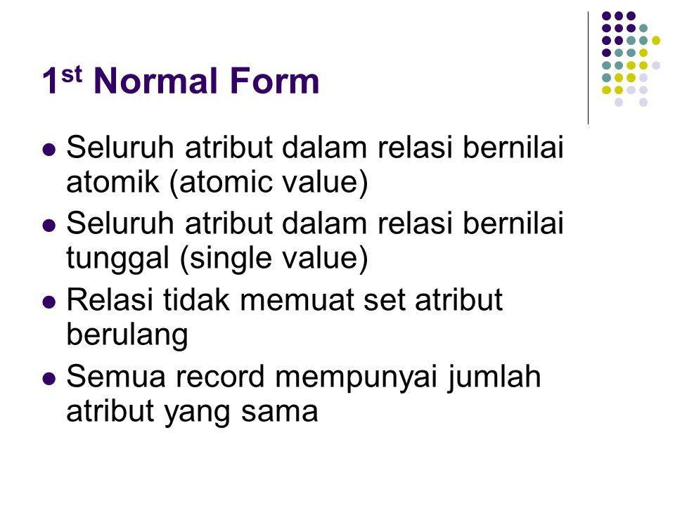 1st Normal Form Seluruh atribut dalam relasi bernilai atomik (atomic value) Seluruh atribut dalam relasi bernilai tunggal (single value)