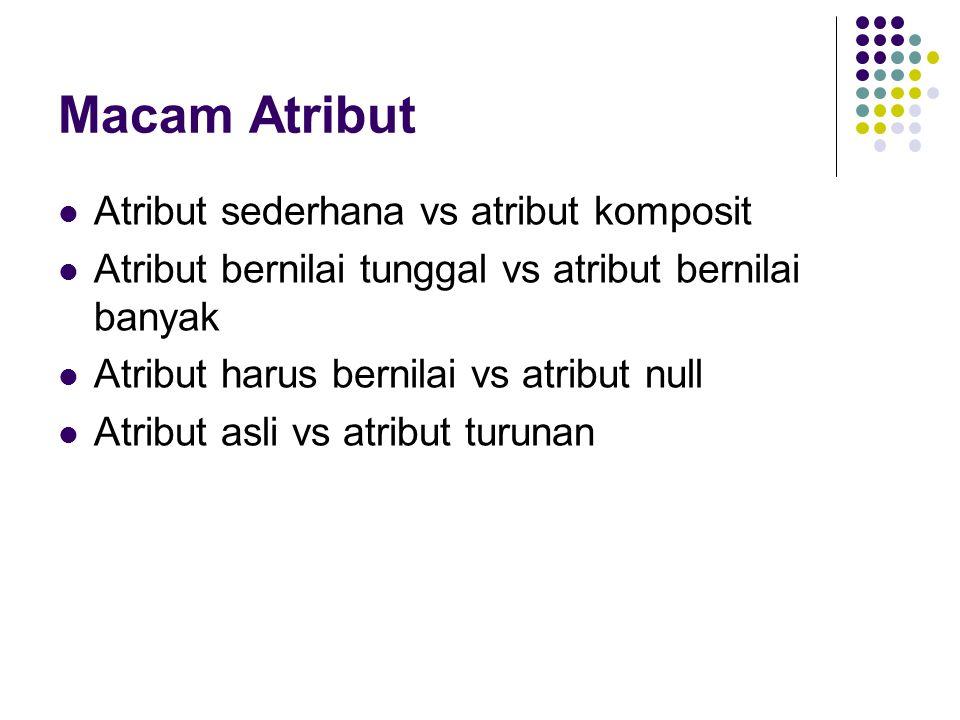 Macam Atribut Atribut sederhana vs atribut komposit