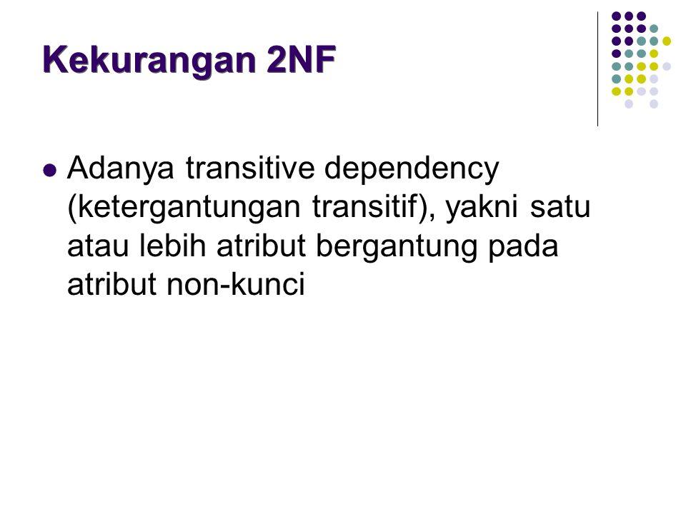 Kekurangan 2NF Adanya transitive dependency (ketergantungan transitif), yakni satu atau lebih atribut bergantung pada atribut non-kunci.