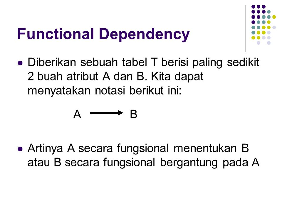 functional dependency In database management systems, partial dependency is a functional dependency that refers to the phenomenon where a primary key determines the outcome of another attribute or set of attributes.