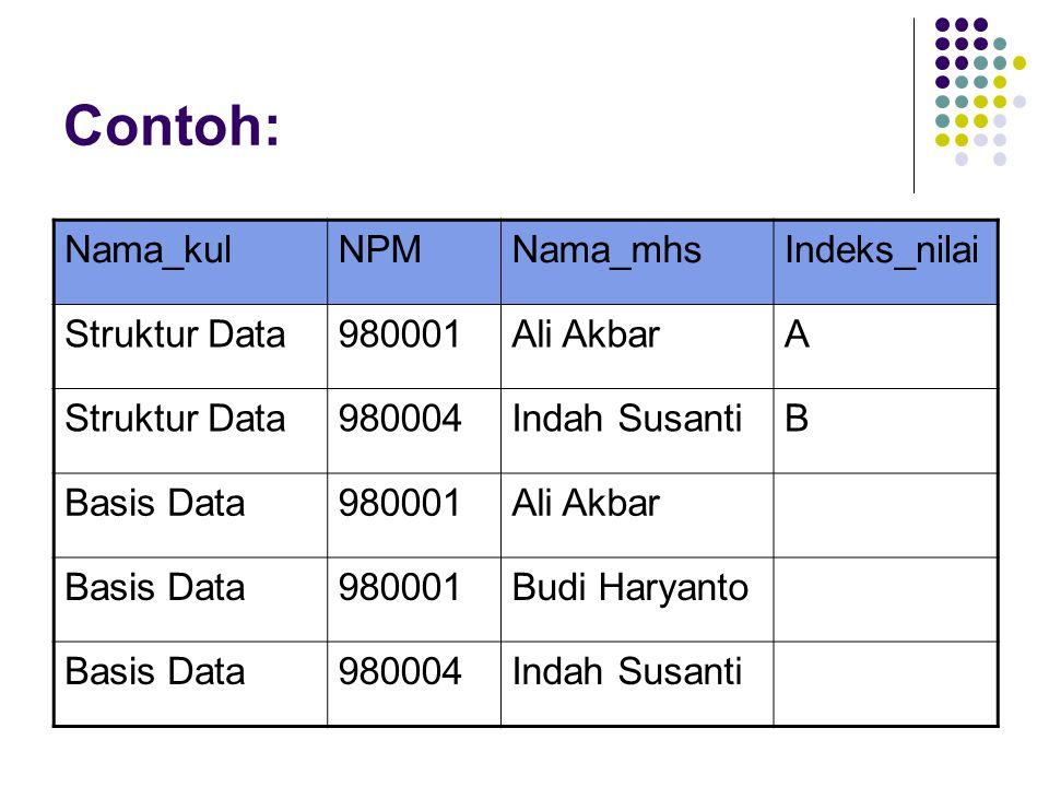 Contoh: Nama_kul NPM Nama_mhs Indeks_nilai Struktur Data 980001