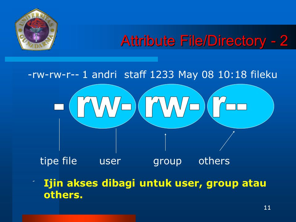 Attribute File/Directory - 2