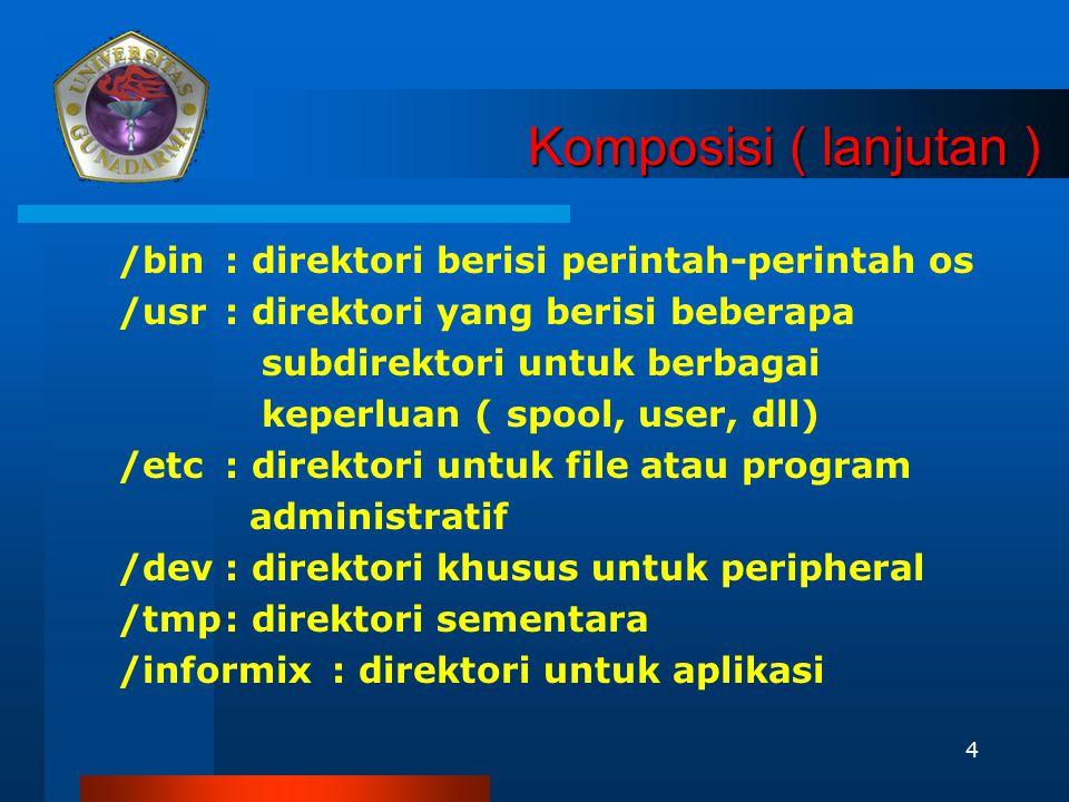 Komposisi ( lanjutan ) /bin : direktori berisi perintah-perintah os