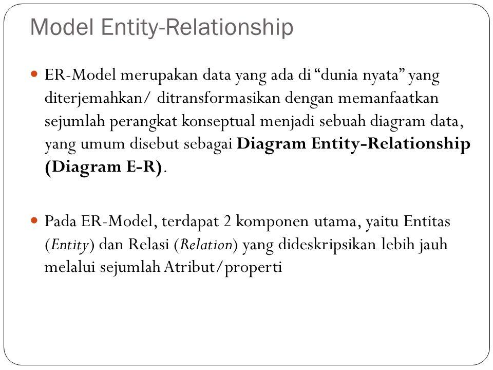 Model Entity-Relationship
