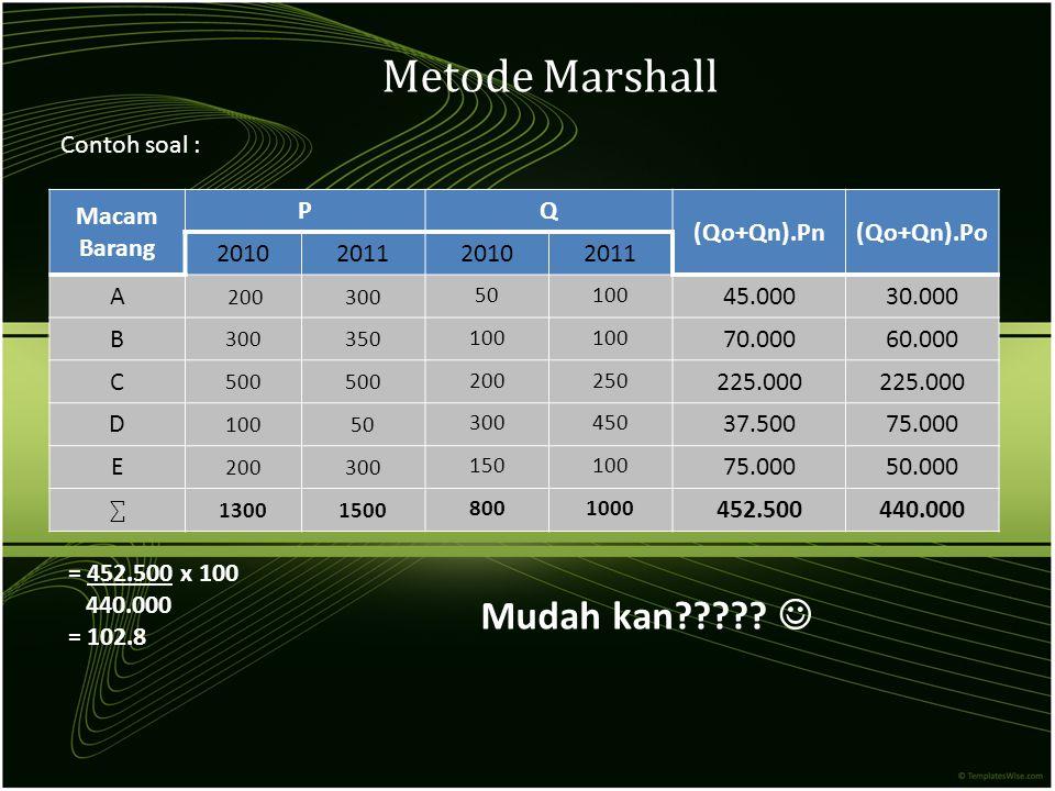Metode Marshall Mudah kan  Contoh soal : Macam Barang P Q