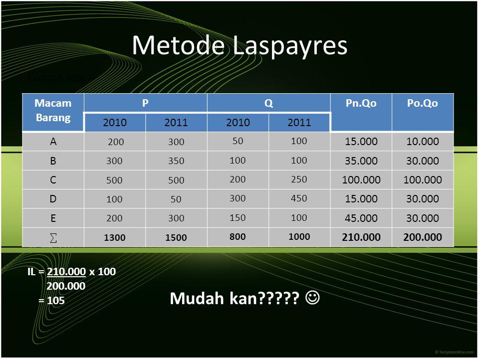 Metode Laspayres Mudah kan  Contoh soal : Macam Barang P Q Pn.Qo