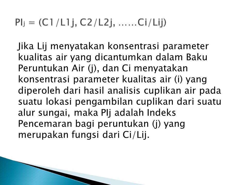 PIj = (C1/L1j, C2/L2j, ……Ci/Lij)