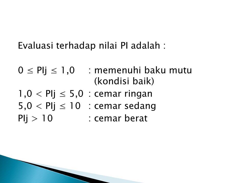 Evaluasi terhadap nilai PI adalah : 0 ≤ PIj ≤ 1,0 : memenuhi baku mutu (kondisi baik) 1,0 < PIj ≤ 5,0 : cemar ringan 5,0 < PIj ≤ 10 : cemar sedang PIj > 10 : cemar berat