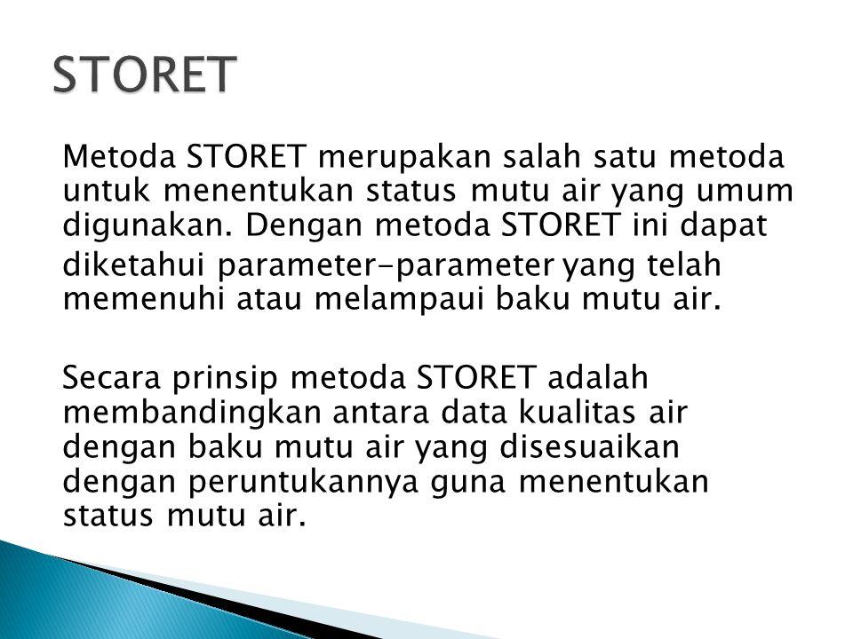 STORET
