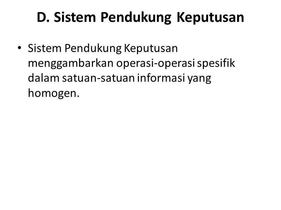 D. Sistem Pendukung Keputusan