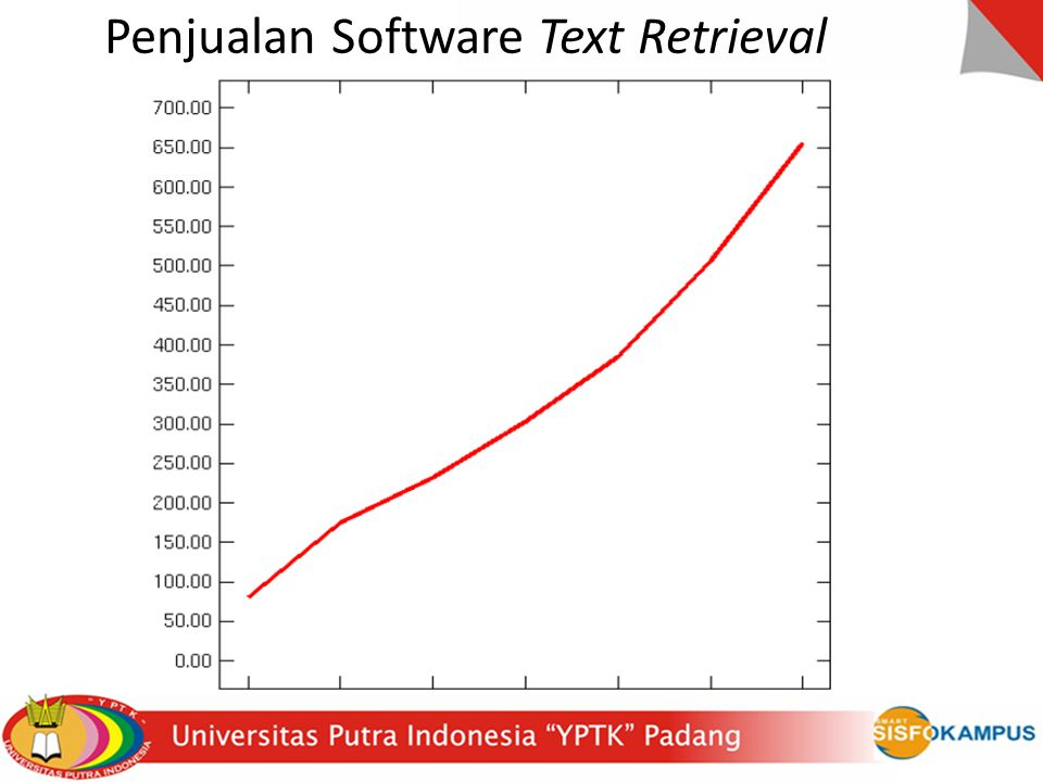 Penjualan Software Text Retrieval