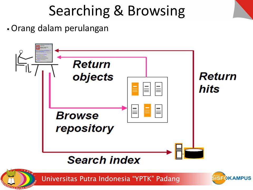 Searching & Browsing • Orang dalam perulangan