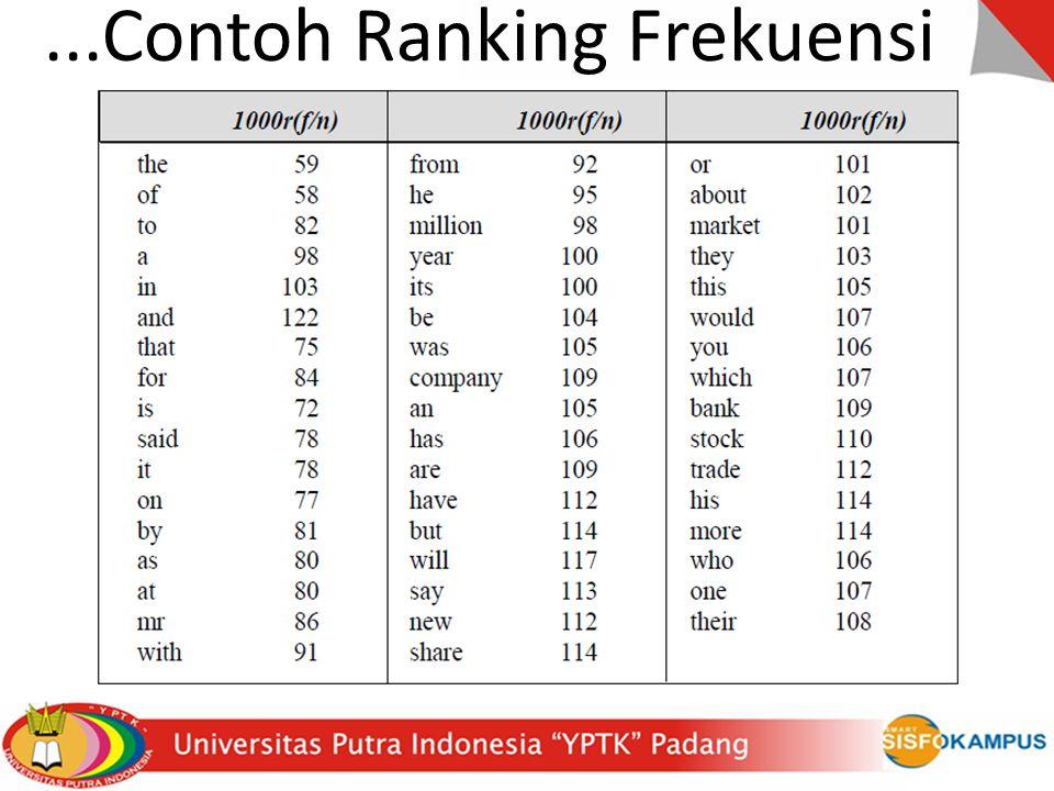 ...Contoh Ranking Frekuensi
