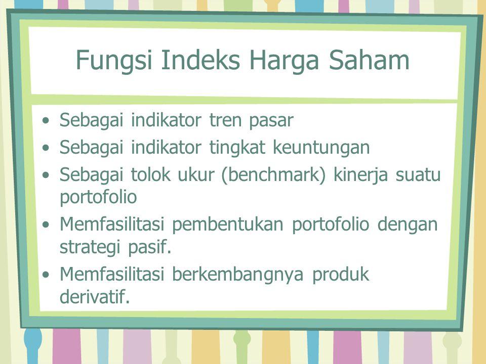 Fungsi Indeks Harga Saham