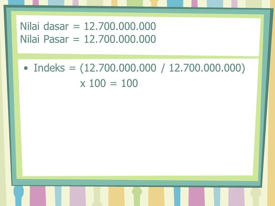 Nilai dasar = 12.700.000.000 Nilai Pasar = 12.700.000.000