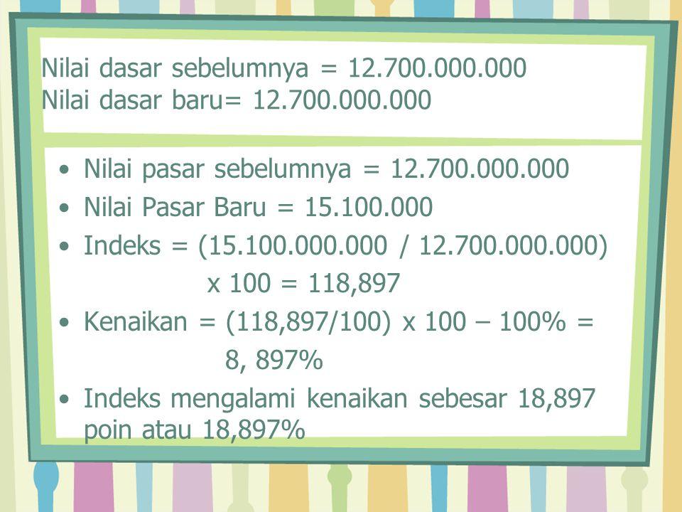 Nilai dasar sebelumnya = 12. 700. 000. 000 Nilai dasar baru= 12. 700