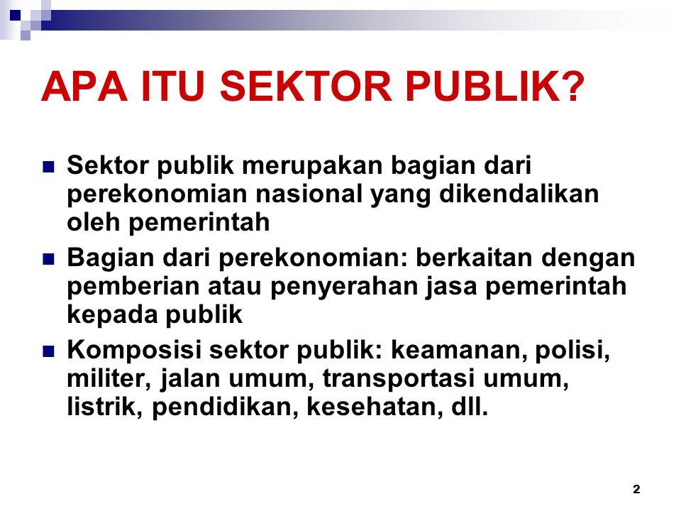 APA ITU SEKTOR PUBLIK Sektor publik merupakan bagian dari perekonomian nasional yang dikendalikan oleh pemerintah.