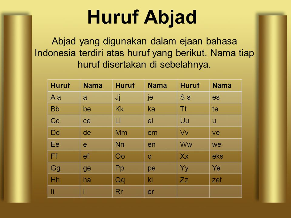 Huruf Abjad Abjad yang digunakan dalam ejaan bahasa Indonesia terdiri atas huruf yang berikut. Nama tiap huruf disertakan di sebelahnya.