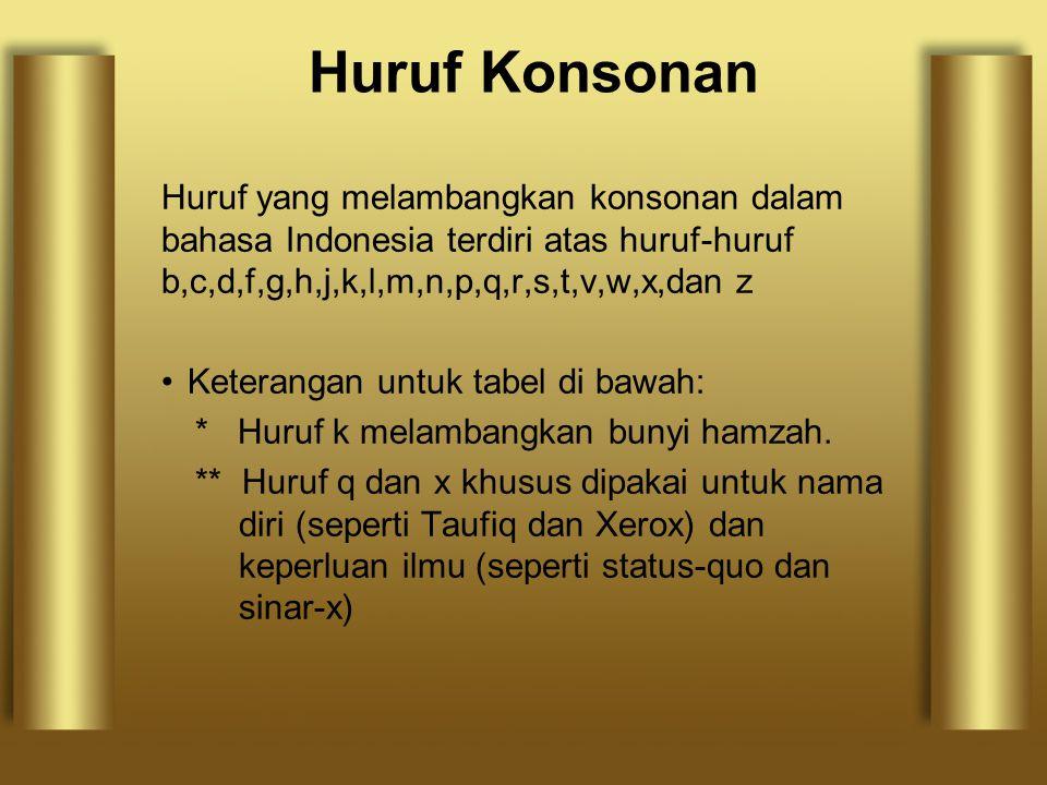Huruf Konsonan Huruf yang melambangkan konsonan dalam bahasa Indonesia terdiri atas huruf-huruf b,c,d,f,g,h,j,k,l,m,n,p,q,r,s,t,v,w,x,dan z.