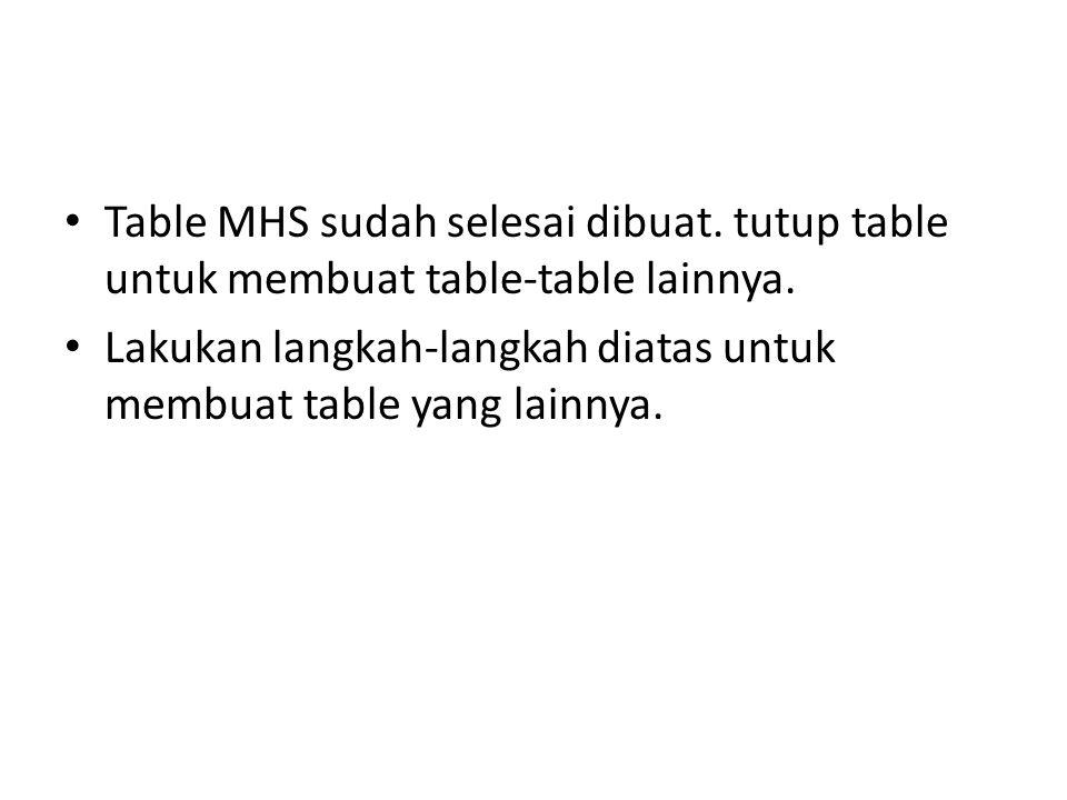 Table MHS sudah selesai dibuat