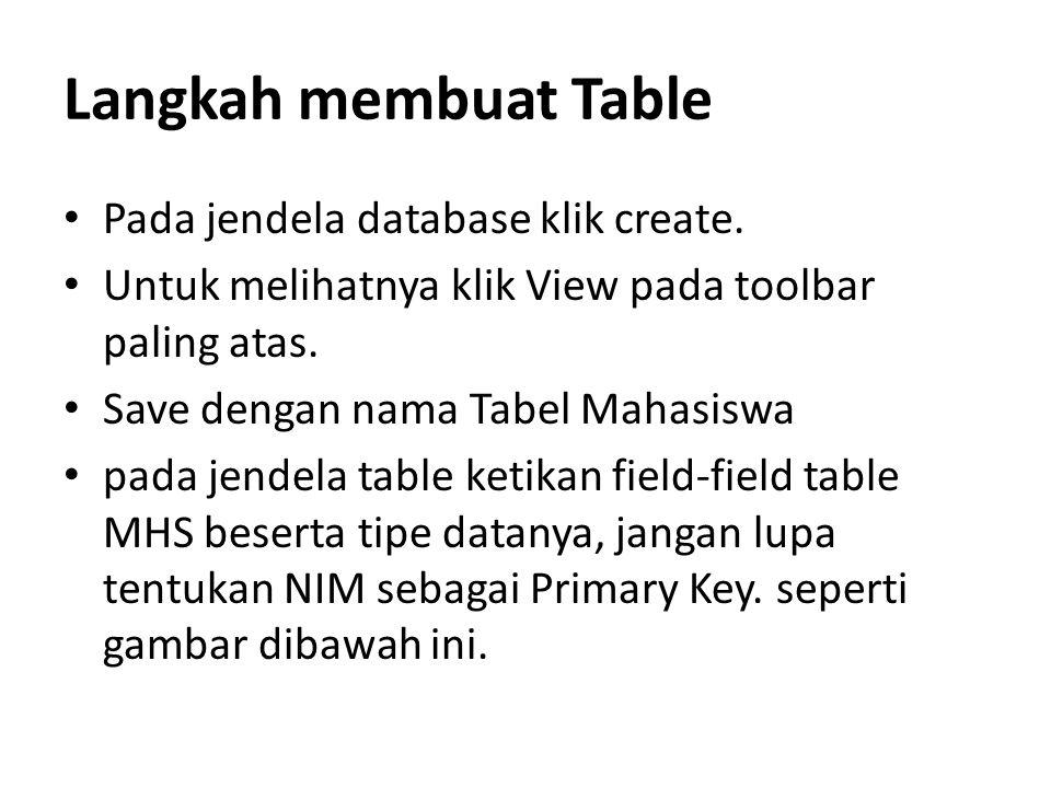 Langkah membuat Table Pada jendela database klik create.