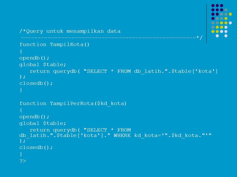 /*Query untuk menampilkan data