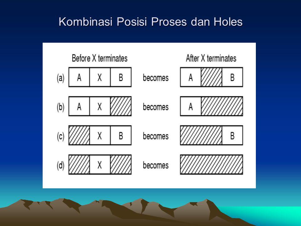 Kombinasi Posisi Proses dan Holes