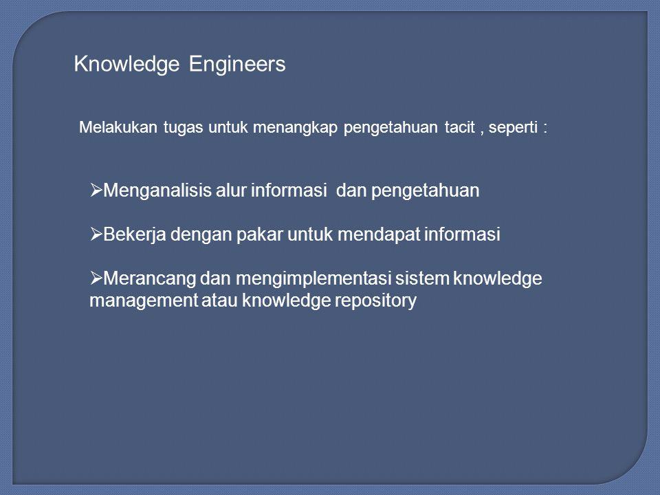 Knowledge Engineers Menganalisis alur informasi dan pengetahuan