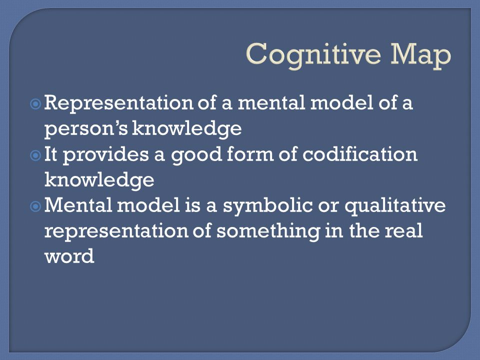 Cognitive Map Representation of a mental model of a person's knowledge