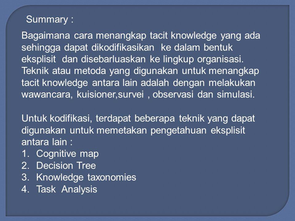 Summary :