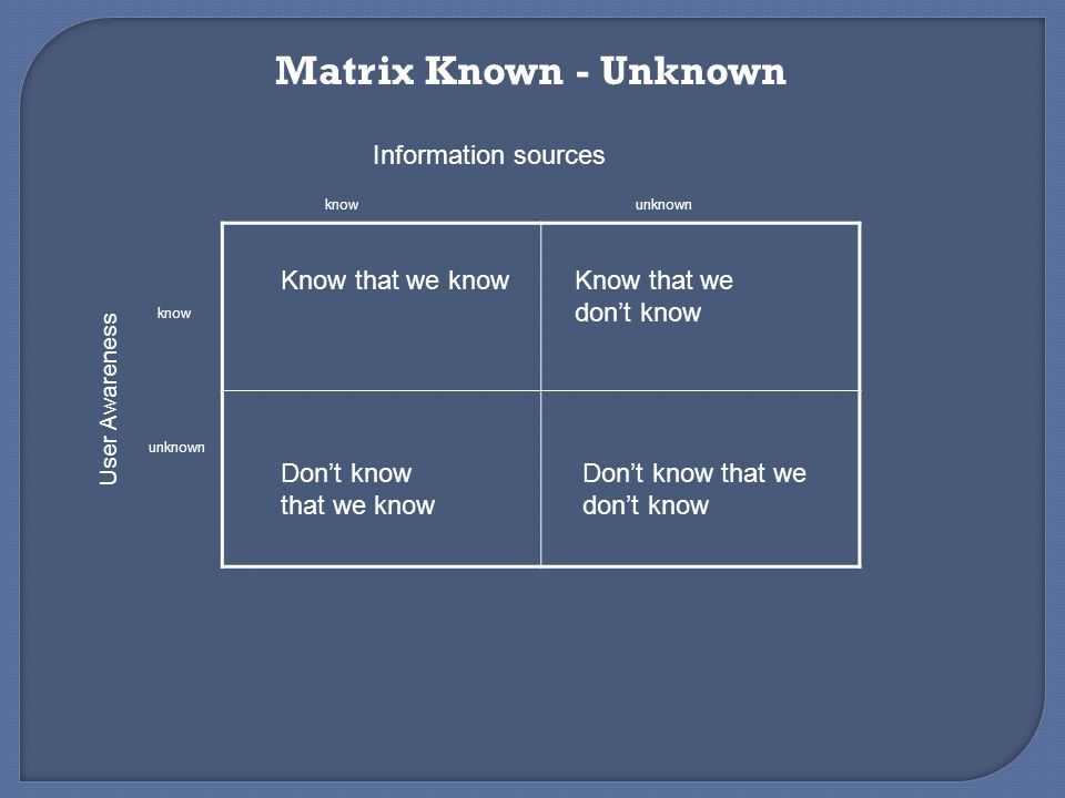 Matrix Known - Unknown Information sources Know that we know