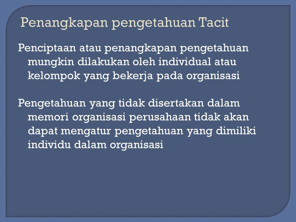 Penangkapan pengetahuan Tacit