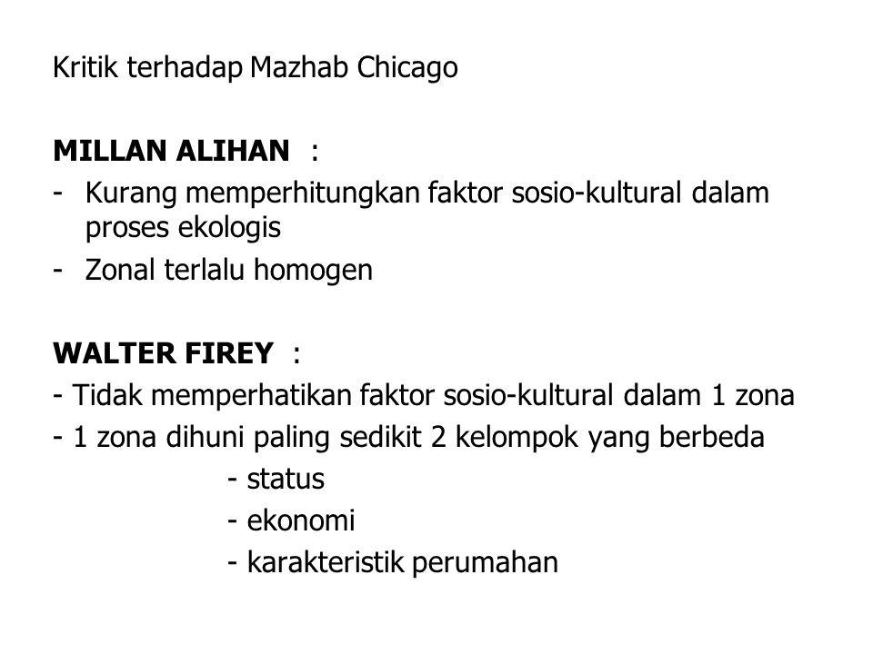 Kritik terhadap Mazhab Chicago