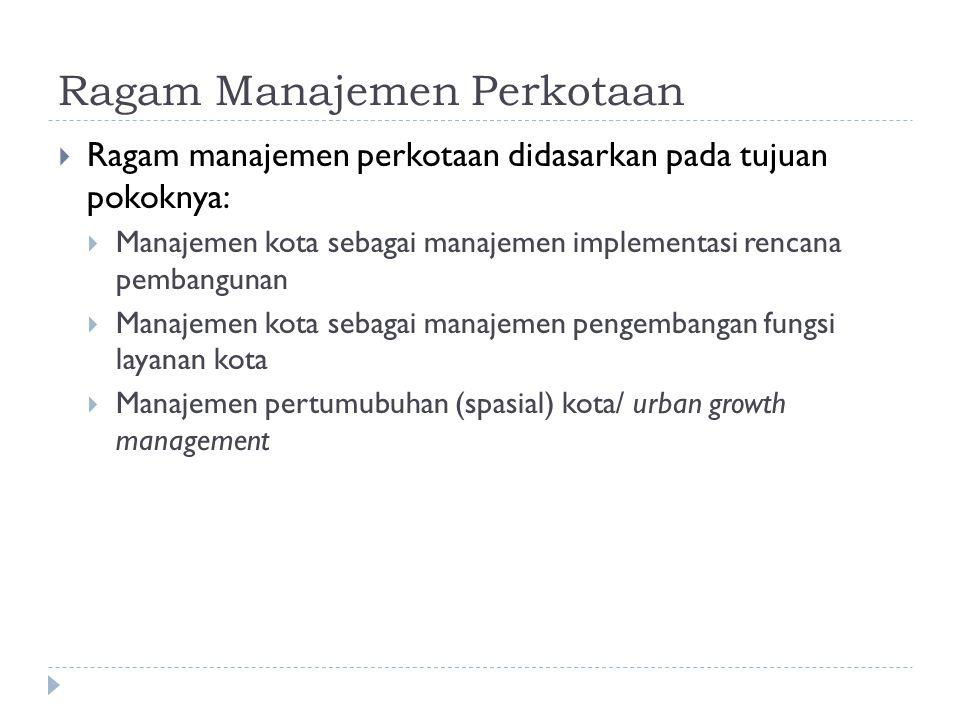 Ragam Manajemen Perkotaan