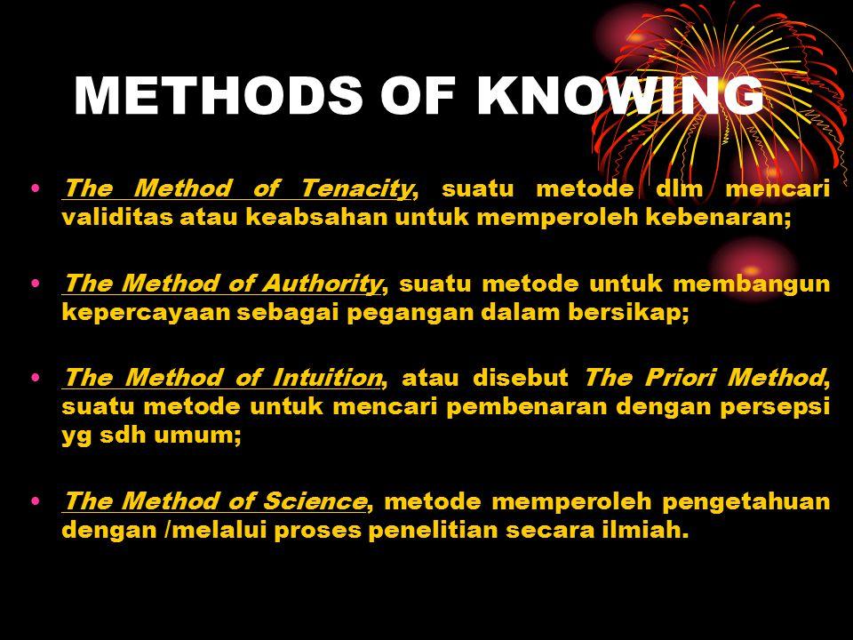 METHODS OF KNOWING The Method of Tenacity, suatu metode dlm mencari validitas atau keabsahan untuk memperoleh kebenaran;