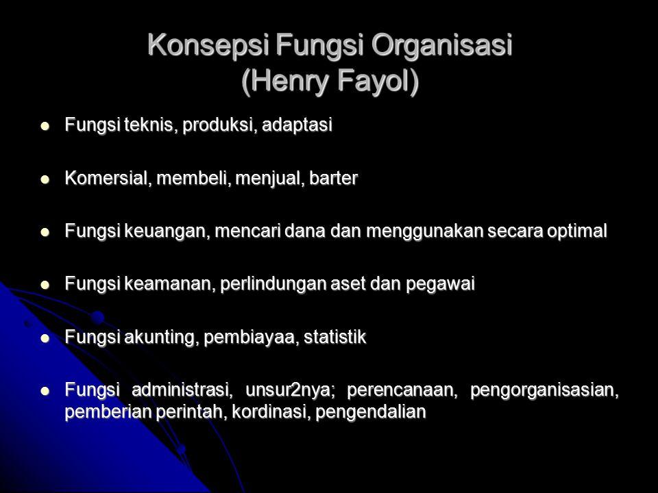 Konsepsi Fungsi Organisasi (Henry Fayol)